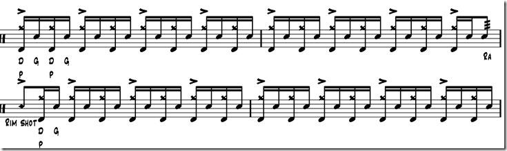 jungle Ra rythmique loop