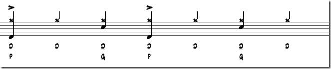 7 4 gew groove 2
