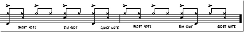 hip hop inpressi ghost notes