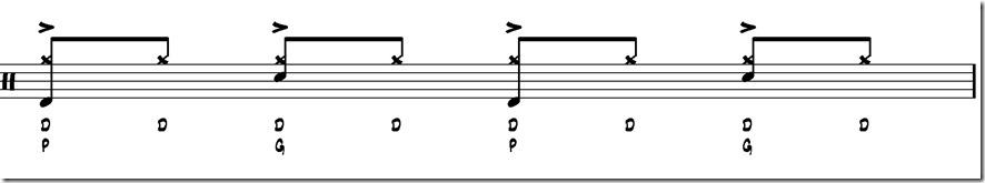 débutant à la batterie : votre premier rythme