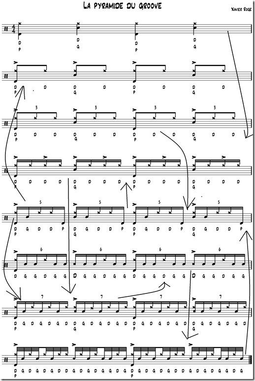 rythme grosse caisse-caisse claire pyramide aléatoire