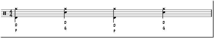 débuter la batterie : premir rythme