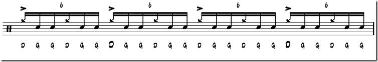 rythme sextolet base 2