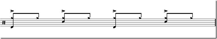 jouer de la battrie accents cymbale funk 1